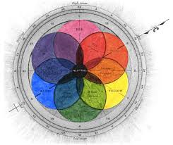 The Wonderful Color Wheel Part 3