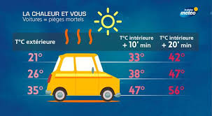 sur si e voiture actualité météo chaleur en voiture l équivalent d un la