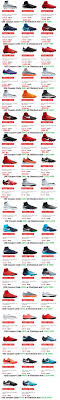 The Best Boxing Week Sales Of 2017 - Soccer Reviews For You Olive Garden Restaurant Hours Elvis Presley Show Las Vegas Nike Store Coupon Codes By Jos Hnu66 Issuu How To Use A Nike Promo Code Apple Pay Offers 20 Gift With 100 Purchase Promo Code Reddit May 2019 10 Off Coupons Spurst Organic India Shop App Nikecom 33 Insanely Smart Factory Store Hacks The Krazy Clearance Melbourne Revolution 2 Big Kids October Ilovebargain Sr4u Laces Black Friday Wii Deals 2018 This Clever Trick Can Save You Money On Asics Wikibuy