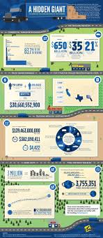 100 Average Truck Driver Pay All About Salary Per Mile