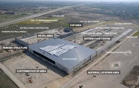 Nebraska Furniture Mart Paris Projects