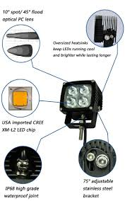 Super Bright 2inch 10w/ 20w Led Work Light High Quality Ip68 Cnc'd ... Recon Led Running Lights Youtube What Is Daytime Light Why Vehicles Need It Led Lighting Oracle Ford F150 Without Factory Quadbeam Drl Fog Lamp For Ranger Px2 Mk2 Lets See Those Aftermarket Exterior Lighting Setups Page 2 Automotive Household Truck Trailer Rv Bulbs Black Columbia Projection Headlight Wled Elite 12016 F250 Board Courtesy Install 26414x Big Rig Ebay Archives Mr Kustom Auto Accsories Driving From Custradiocom 2007 Escalade