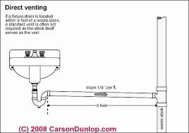 Bathtub Drain Assembly Diagram by Bathtub Drain Rough In U2013 Modafizone Co