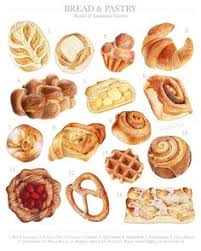 What Better Way To Say Happy Mothers Day Than With Lots Of Bread And Pastries By Kendylln