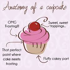10 Famous Quotes About Cupcakes Photo