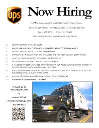 Cdl How To Contact Cdl Is This The Best Type Of Cdl Trucking Job Drivers Love It United Parcel Service Wikipedia Truck Driving Jobs In Williston Nd 2018 Ohio Valley Upsers Ohiovalupsers Twitter Robots Could Replace 17 Million American Truckers In Next What Are Requirements For A At Ups Companies Short On Say Theyre Opens Seventh Driver Traing Facility Texas Slideshow Ky Truckdomeus Driver Salaries Rising On Surging Freight Demand Wsj Class A Image Kusaboshicom Does Teslas Automated Mean Truckers Wired
