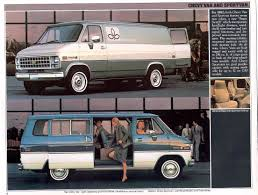 1982 Chevrolet And GMC Truck Brochures / 1982 Chevy Trucks-04.jpg Car Brochures 1982 Chevrolet And Gmc Truck Chevy Sierra C1500 Pickup Truck Item B5268 Sold Wedn 104 Best Wheels Us Images On Pinterest Suburban Dualrearwheel Crew Cab Sqaurebodies Blazer Blazers Gmc 4x4 Short Box Custom Used K1500 For Sale C7000 Tpi S15 Diesel Youtube After 4 Ord Lift Advance Vocational Ez Specifications Data Book Original