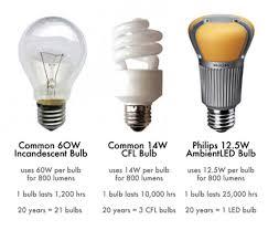 high efficiency light bulbs comparison http johncow us
