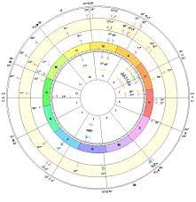 La Astrología Confirma La Teoría De Que Adolf Hitler Murió 26 Años