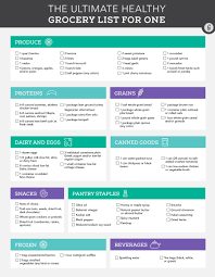 Healthy Grocery List The Ultimate List When Cooking for e