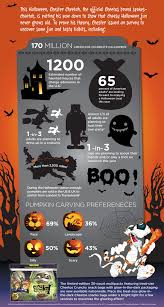 Halloween Riddles Adults by Fun Halloween Riddles