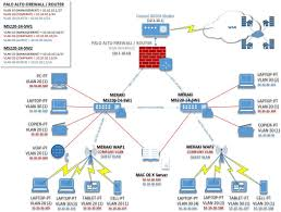 My Visio Network Diagram Of My Plan For A Small Business Network I ...