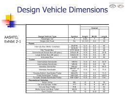 School Bus Turning Radius Templates | Car Reviews 2018 Turning Circle Calculator Truckscience Steering And Alignment Ppt Download 28 Images Of Semitrailer Radius Template Tonibestcom Knorr Bremse Tebs Semi Trailer Truck Axle Download Dimeions Of A Jackochikatana Pickup Infovianet Appendix C Performance Analysis Specific Design November 2015 Dot Csa Insights Success Ahead