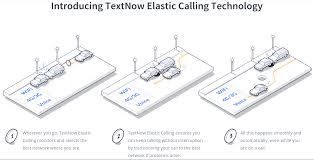 TextNow Adds Data To Plans And Enables Call Handoffs From VoIP To ... Introducing Voip Gateways Voice Over Ip Networks Part 1 Ooma Telo 2 Phone System White Oomatelowht Bh Photo How Much Does A Premised Based Phone System Cost Small Ringcentral Review 2018 Businesscom Office Sver Edition And Survivability Design Options Power Outages And The Nbn Infiniti Telecommunications Why Systems Work For Businses Blog Best Brands In Work With Us Supply Common Hdware Devices Equipment Connecting An Analog Telephone Line To Vocia Ms1 Using What Does Stand For It Mean Voip Encryption India Mobile