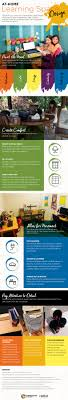 122 Best Home Classroom Ideas Images On Pinterest | Adhesive ... 8 Essential Skills For Every Graphic Designer 39 S Toolkit Emejing Learn Design At Home Free Contemporary Interior Antsy Ant Web Website In Sarasota Florida Facts And Tips Living Room Visual Ly Idolza E Learning Instructional Development Certificate Online Yukon Mustang And Oklahoma City Builder Services For Branding Websites Print Signage View Examples Of Digital Dallas Fort Worth Seo Video Beautiful From Ideas Decorating