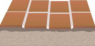tiling uneven surfaces weber