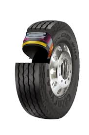 Goodyear Self-Sealing Tires Help Extend Tire Life Goodyear Wrangler Dutrac Pmetric27555r20 Sullivan Tire Custom Automotive Packages Offroad 17x9 Xd Spy Bfgoodrich Mud Terrain Ta Km2 Lt30560r18e 121q Eagle F1 Asymmetric 3 235 R19 91y Xl Tyrestletcouk Goodyear Wrangler Dutrac Tires Suv And 4x4 All Season Off Road Tyres Tyre Titan Intertional Bestrich 750r16 825r16lt Tractor Prices In Uae Rubber Co G731 Msa And G751 In Trucks Td Lt26575r16 0 Lr C Owl 17x8 How To Buy