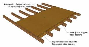 Floor Joist Span Table For Sheds by Making A Shed Floor Strong And Durable