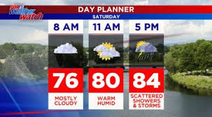 Another Round Of Storms Saturday