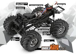 HPI Racing 1/12th Scale Wheely King 4X4 Monster Truck RTR Hot Wheels Monster Jam Truck 164 Plastic Base Thrasher Whats Day Here Scale Assorted Bjus Videos Rolls Into New York Jersey Da Rocks Hpi Wheely King 4x4 Rtr Electric Rc Hobbies Blue Thunder Pinterest Bigfoot Truck Wikipedia 124 Green Walmartcom Sharper Image Allterrain Racer Street Free Shipping Avenger School Bus Youtube World 4wd By Hpi106173 Cars Jds Tracker