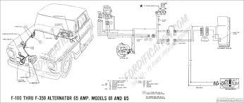 1976 Ford F 100 Engine Diagram - WIRING DATA •