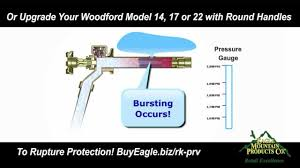 Woodford Faucet Handle Replacement by Why Does An Outdoor Faucet Burst Youtube