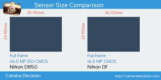 nikon d850 vs nikon df detailed comparison