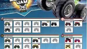 2017 Hot Wheels Monster Jam POSTER UNVEILED Alien Invasion ... Storm Events Presents Robbie Gordons Stadium Super Trucks Laser Pegs 6in1 Monster Truck Walmartcom Amazoncom Bigfoot Racing Kids Room Wall Decor Art Grave Digger Wallpaper Wallpapersafari Omm Design Moon Poster Baby And Prints Blaze And The Machines Party Majors Related Official Old School Pic Thread Archive Page 11 Posters Movie 1 Of 4 Imp Awards Index Igespanorama 156 New Dates Set For The Jungle Book Petes Dragon