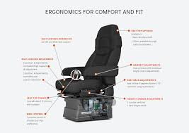 5 Truck Features That Can Benefit Indian Drivers | Numadic Amazoncom Seats Interior Automotive Rear Front Terex Ta25 Articulated Dump Truck Seat Assembly Gray Cloth Air Truck Air Suspension Seat Whosale Suppliers Aliba Ultra Leather Heat And Cool Semi Minimizer Prime 400l Black Ride Bus Van Black Fabric Suspension Swivel For Excavator Forklift Wheel New Used Parts American Chrome Mastercraft Off Road Recreational 2018 Modified Driver Device Equiped 1920 Car Update