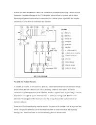Ceiling Radiation Damper Meaning by Importance Of Hvac System
