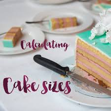 Minh Cakes Calculating Cake Sizes Title Image