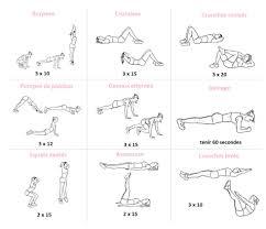 charmant musculation a la maison 7 entraînement à la maison