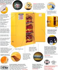 Justrite Flammable Cabinet 45 Gallon by Justrite Page 1