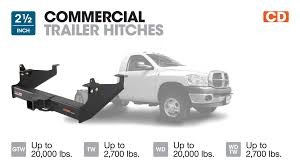 Trailer Hitches | Discount Hitch Western Star Shop Discount Truck Parts Accsories Truck Parts Eide Ford Lincoln Accsories Department Curt Trailer Hitch Receiver Tubing 49510 Free Shipping On Orders Contact Us Hitches Off Road The Outfitters Aftermarket Rep Pete Olson Twitter Great To Join The Cfbchamber This For Sale Performance Jegs Rv Suppliers Cover Sailfish Amazoncom Bw 1108 Gooseneck Automotive Topperking Tampas Source Toppers And Arlington Texas Prodej