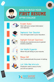 How To Build Your First Resume After College | Prep Expert 55 Build Your Own Resume Website Jribescom How To Avoid Getting Your Frontend Developer Resume Thrown Out Preparing Job Application Materials A Guide Technical Create A In Microsoft Word With 3 Sample Rumes Information School University Of Mefa Pathway Online Builder Perfect 5 Minutes For Midlevel Mechanical Engineer Monstercom Post 13 Steps Pictures 10 How Build First Job Proposal Grad 101 Wm Msba