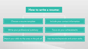 How To Write A Resume In 2019 - The Beginner's Guide Online Resume Maker Make Your Own Venngage Justice Employee Dress Code Beautiful Help Making A Best Professional Writing Do Professional Resume Writers Build My For Free Latter Example Template 55 With Wwwautoalbuminfo 12 Samples Database Action Verbs For How To Work We Can Teamwork Building Examples To Video Biteable Formats Jobscan Applying Job In Call Center Jwritingscom