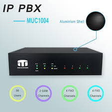 Best Selling 4 Port Fxs Fxo/gsm To Analog Phone Line Converter ... Revealed The Best And Worst 80211ac Wifi Routers Of 2013 Techhive Billion Products For Ssl Vpn Adsl Modemrouter Wireless 7 Best Voip Routers To Buy In 2017 Cisco Wrp400 Wirelessg Broadband Router With 2 Phone Wrp400g1 List Manufacturers Vpn Voip Get Modems Centre Com Pc Hdware Prices Fixed Network Telephony Over Ip Asus Rtac87u Rtac87r 80211ac Edge Up Pixlink Wifi Repeater Extender Home Network Dlink Dva2800 Dual Band Ac1600 Avdsl2 Modem