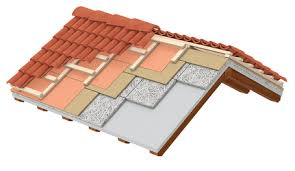 take care of your roofing underlayment before it s late roof net