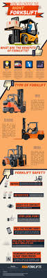 Choosing The Right Forklift Is Important For Your Business; It ... About Fork Truck Control Crash Clipart Forklift Pencil And In Color Crash Weight Indicator Forklift Safety Video Hindi Youtube Speed Zoning Traing Forklifts Other Mobile Equipment My Coachs Corner Blog Visually Clipground Hire Personnel Cage Forktruck Truck Safety Lighting With Transmon Shd Logistics News Health With