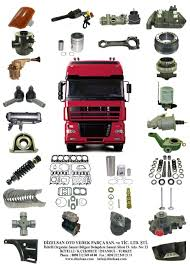 High Quality Turkish Made Spare Parts For Daf Trucks Manufacturer ... Spare Parts For Trucks Buses Tractors And Cars Gearbox Differential Home Japanese Truck Replacement Parts Isuzu Trucks Mitsubishi All In One Place Cab Peterbilt Kenworth Freightliner Volvo Mack Ford New Car Bus Trailer Suspension Euro Simulator 2 Mods Tuning All V 20 Fleet Com Distributes Used Aftermarket Flashback F10039s Arrivals Of Whole Trucksparts Or Craigslist For Sale In Rgv Best Resource The Pro Stock Tour Photo Album Speedway660 Mini Accsories