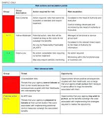 Strategic Planning Template Excel Social Media Strategy Plan Free Management Examples Account