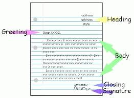 Friendly Letter Writing Format