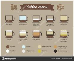 Set Coffee Type Menu Infographic Cup Multiple Color Level Stock Vector