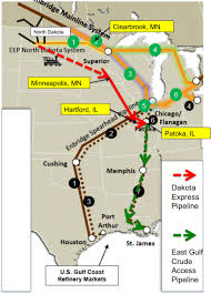 Express Yourself Dakota Kochs Bakken Crude Oil Pipeline Plan