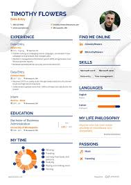 Data Entry Resume Example And Guide For 2019 1011 Data Entry Resume Skills Examples Cazuelasphillycom Resume Data Entry Ideal Clerk Examples Operator Samples Velvet Jobs 10 Cover Letter With No Experience Payment Format Pin On Sample Template And Clerk 88 Chantillon Contoh Rsum Mot Pour Les Nouveaux Example Table Runners Good Administrative Assistant Resume25 And Writing Tips Perfect To Get Hired