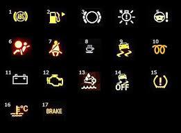 Dashboard Warnings Lights for Mercedes Benz