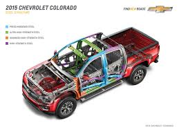 Chevrolet Details 2015 Colorado Engineering, Weight-Loss Program ... Discount Ramps Apex Alinum Adjustable Headache Rack And Pickup Solved Consider The Truck With Following Specs Towing Capacity Trailer Weight What Rv Owners Need To Know When Renting Why Does The Of Your Matter Flex Fleet 2015 Ford F150 Lose Gain Power New On Wheels Groovecar Im Pretty Sure Bed His Truck Is Bending In Due Weight Quick Reference Guide Class Expedite Trucking Forums Gmc Pickups 101 Alphabet Soup Acronyms Pinnacle Mack Trucks 2017 F250 Super Duty Loses Some But Hauls More Than Ever Redneck Extra Traction System For Rsl 90 Chev