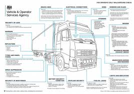 Truck Vehicle Check Sheet Doing Your Daily Checks - British Trucking Innovate Daimler Trucking Industry Deals With Growing Pains Bold Business Chris Hodge Trucks On Twitter Ivecodaily 70c18 2012 62 7 Ton The Morehead News Newspaper Ads Classifieds Employment Class Economic Impact Nebraska Association Profit And Loss Statement For Company Local Daily Truck Inspection Report Template Fresh Drivers Log Transport Issue 107 Febmar 2016 By Publishing Freight Shipments Projected To Continue Grow Us Department Of