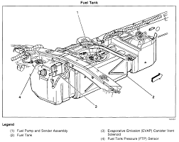 Gmc Yukon Fuel Tank Parts Diagram - Wiring Diagram Database • Chevy Truck Parts Diagram Luxury 53 Pickup This Is The One I Gm 14518 1969 Gmc Full Colored Wiring 1990 Wire Center 1996 Services Wire 2002 2500 Front Differential 2008 Sierra Canyon Aftermarket Now 1998 Alternator House 2000 Parking Brake Database Oem Product Diagrams 2003 End Chevrolet Turn Signal All Kind Of