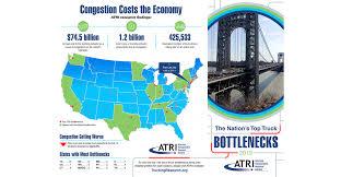 100 Atlas Trucking ATRI Updates Top 100 List Of Worst Truck Bottlenecks In US Bulk